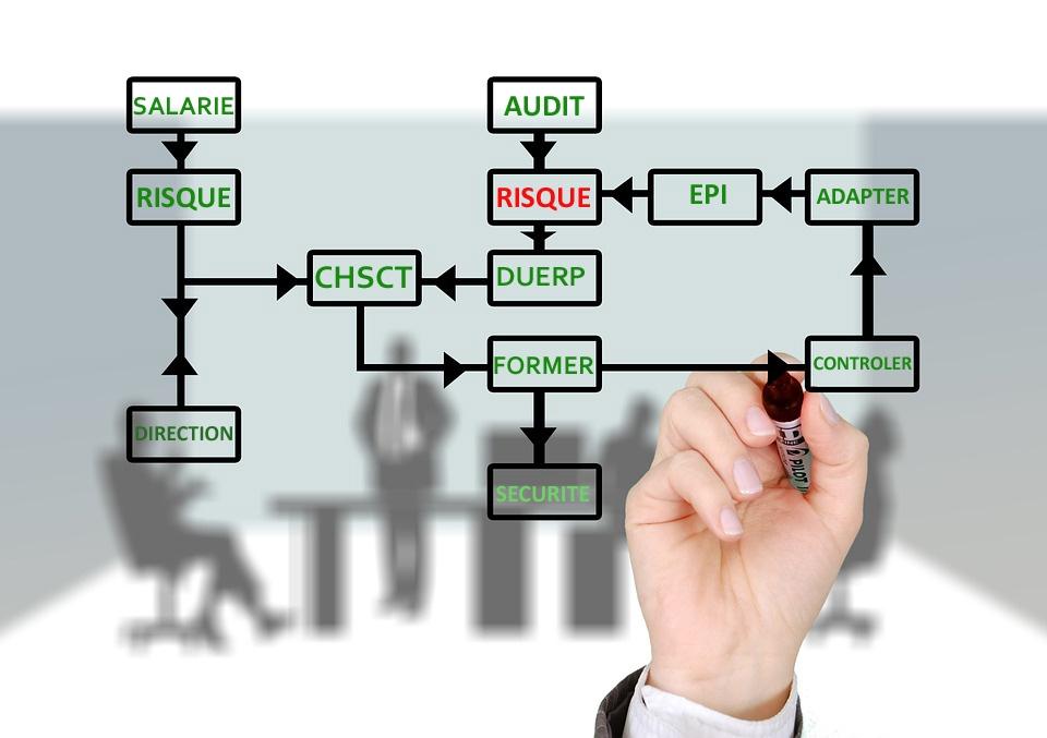 Promethee Formation Entreprise